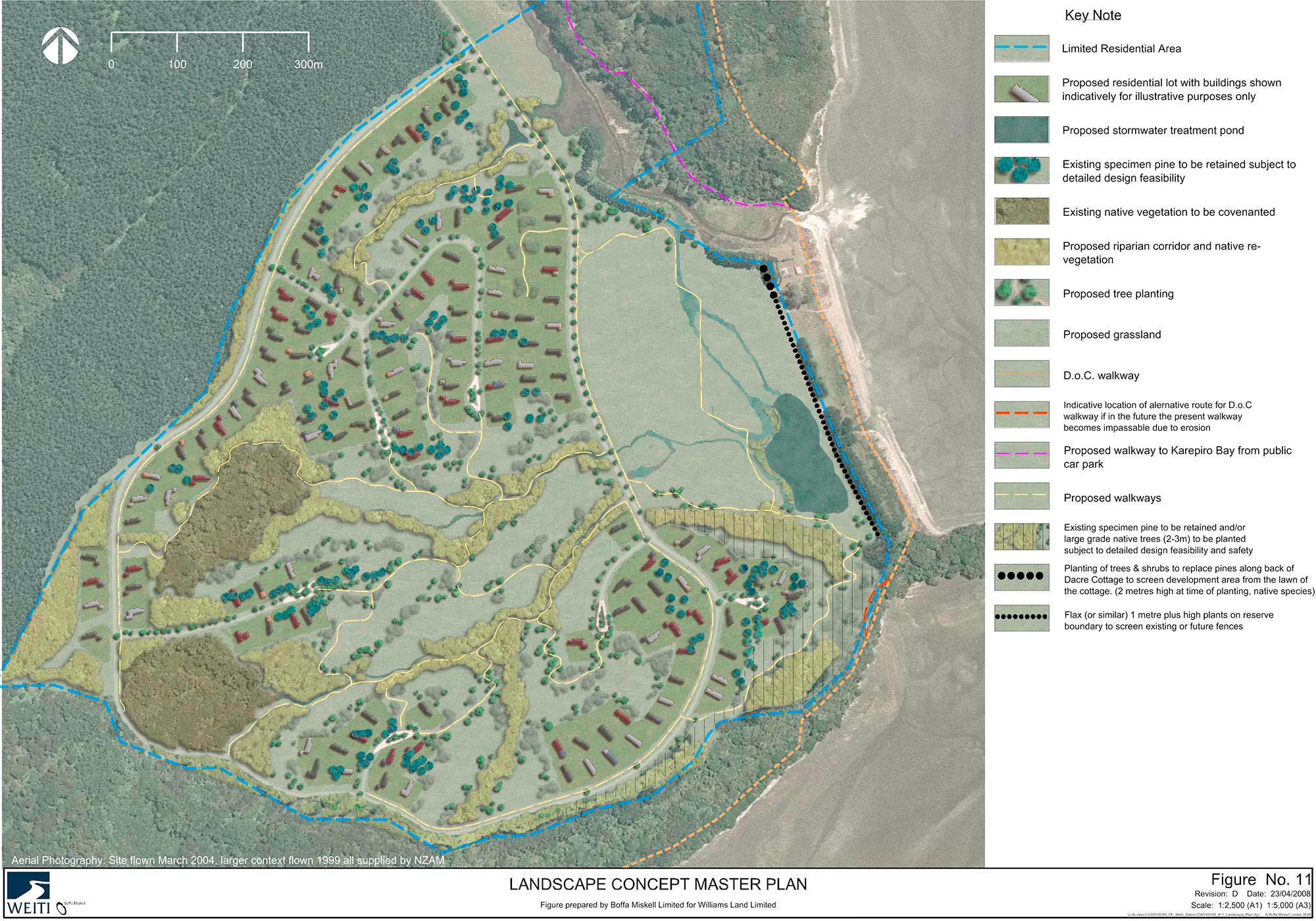 Landscape Concept Master Plan